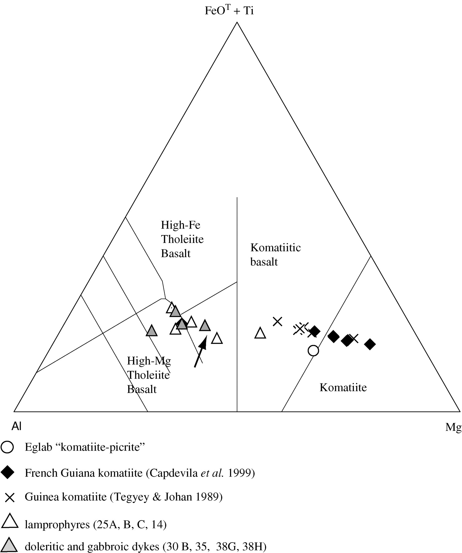 Fig 12 possible primary sources of diamond in the north download figure pooptronica