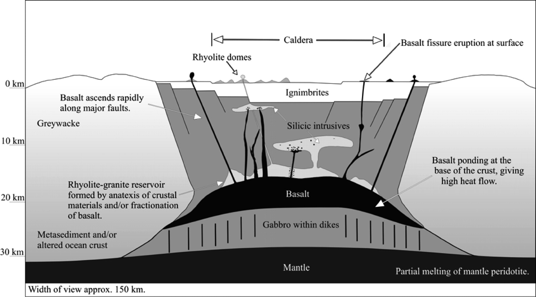 diagram of caldera wiring diagram libraries caldera volcanism and rift structure in the taupo volcanic zone new diagram