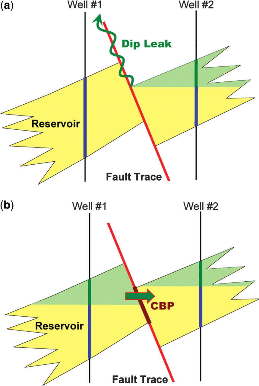 Fig 3 multi fault analysis scorecard testing the stochastic multi fault analysis scorecard testing the stochastic approach in fault seal prediction geological society london special publications ccuart Image collections