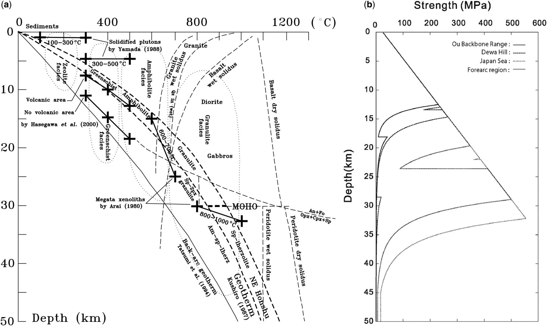Evolution Of Late Cenozoic Magmatism And The Crust