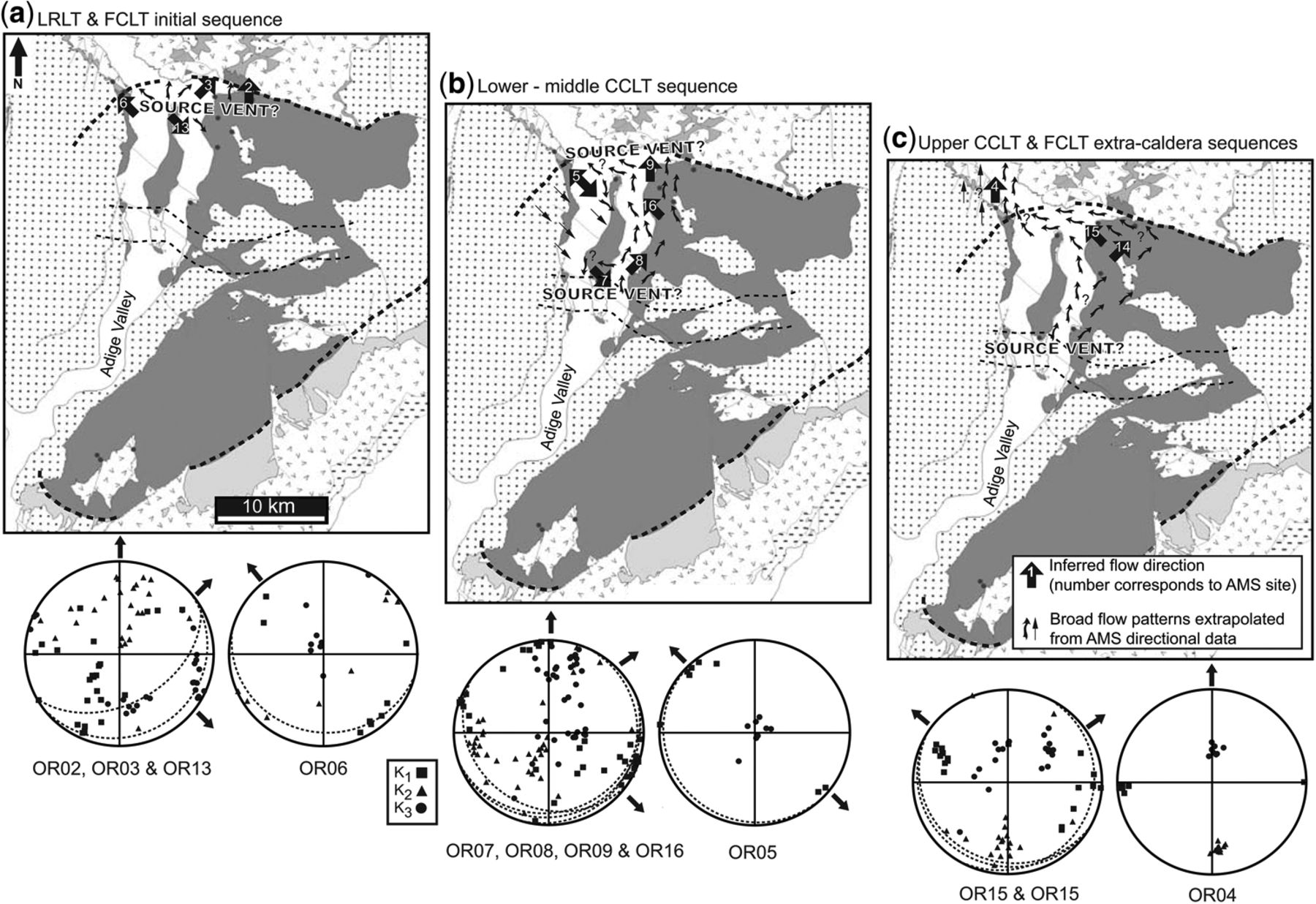 Flow behaviour in the intra-caldera setting: an AMS study of
