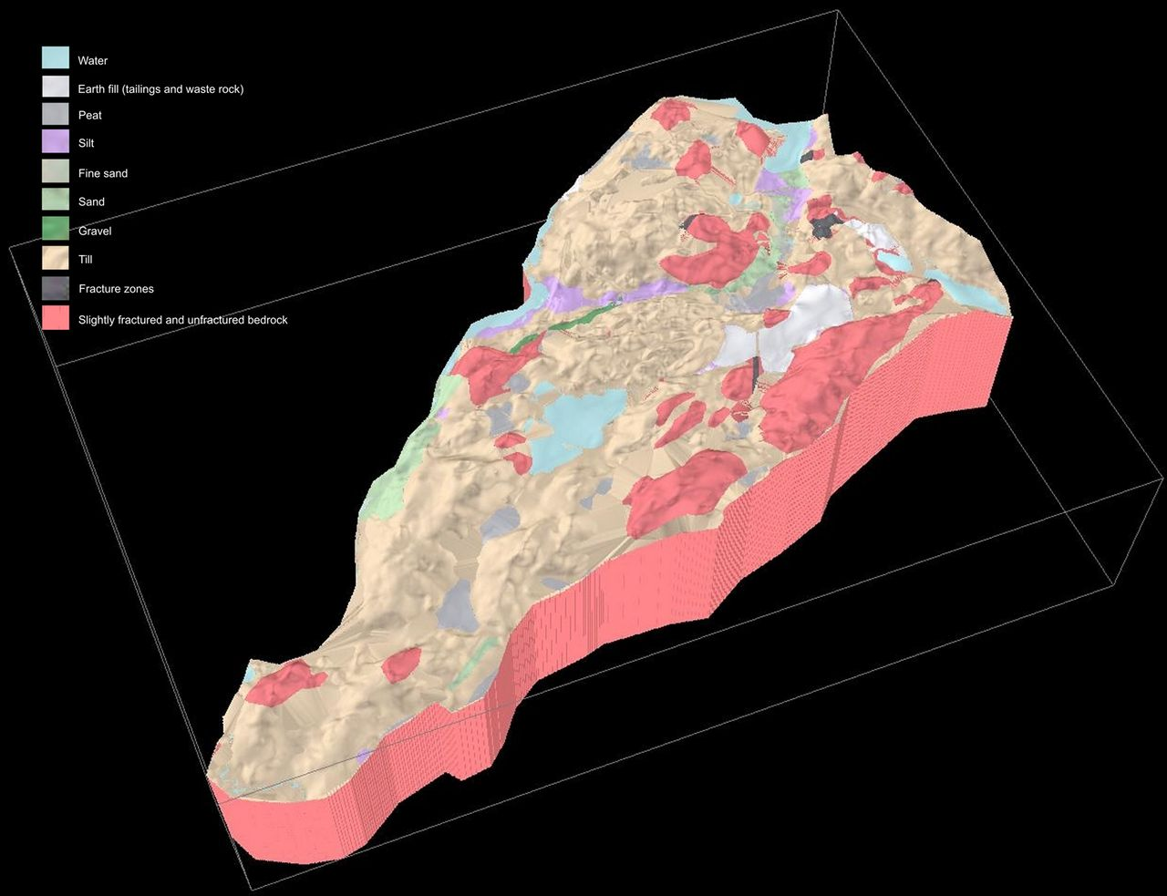 3D geological models to groundwater flow models: data