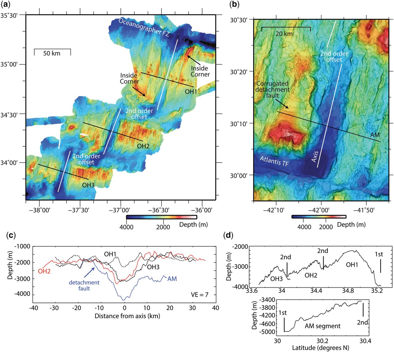 Tectonic and magmatic segmentation of the global ocean ridge tectonic and magmatic segmentation of the global ocean ridge system a synthesis of observations geological society london special publications sciox Gallery