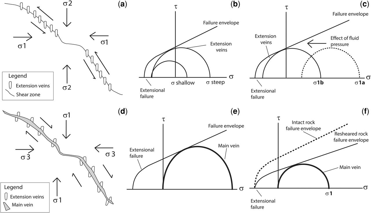 Assessment Of Lithological Geochemical And Structural Controls On Trane Wiring Diagrams Model Echalon Download Figure