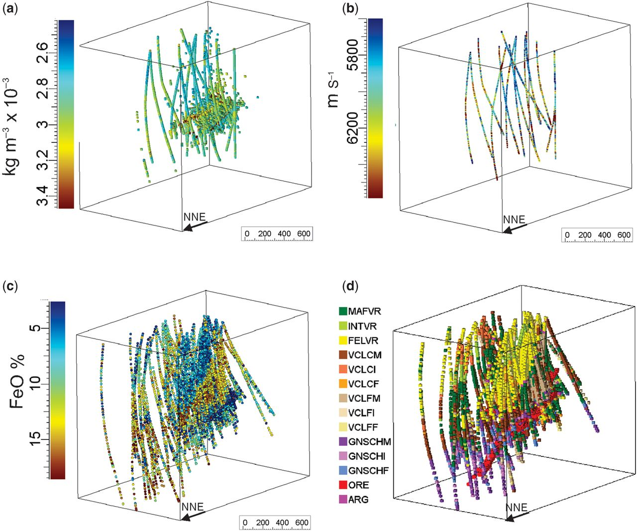 Geologically Driven 3d Modelling Of Physical Rock Properties In 98 American Lafrance Wiring Diagram Download Figure