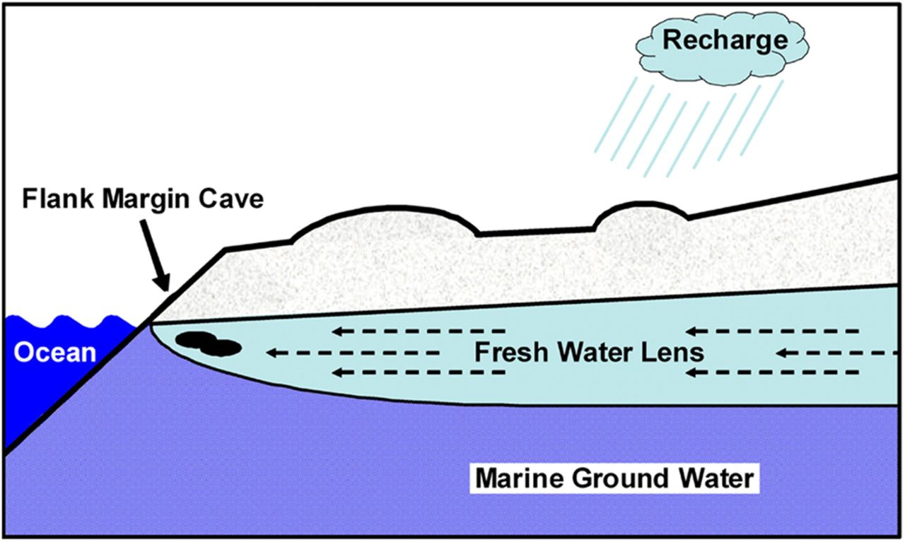 Role of karst denudation on the accurate assessment of glacio ...