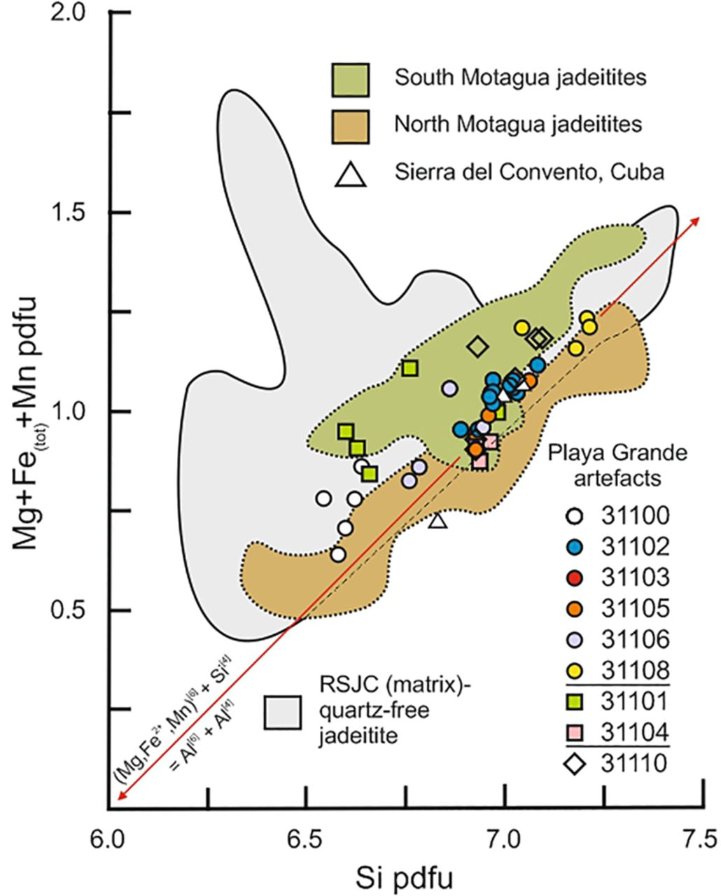 Petrography, mineralogy and geochemistry of jadeite-rich